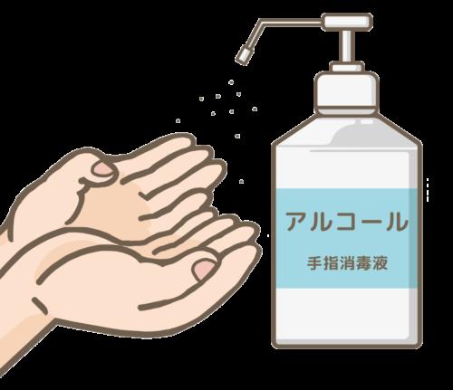 コロナウィルス感染予防 正しい手指消毒法